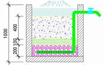 Cách xử lý nước sinh hoạt nhiễm Asen (Thạch Tín)