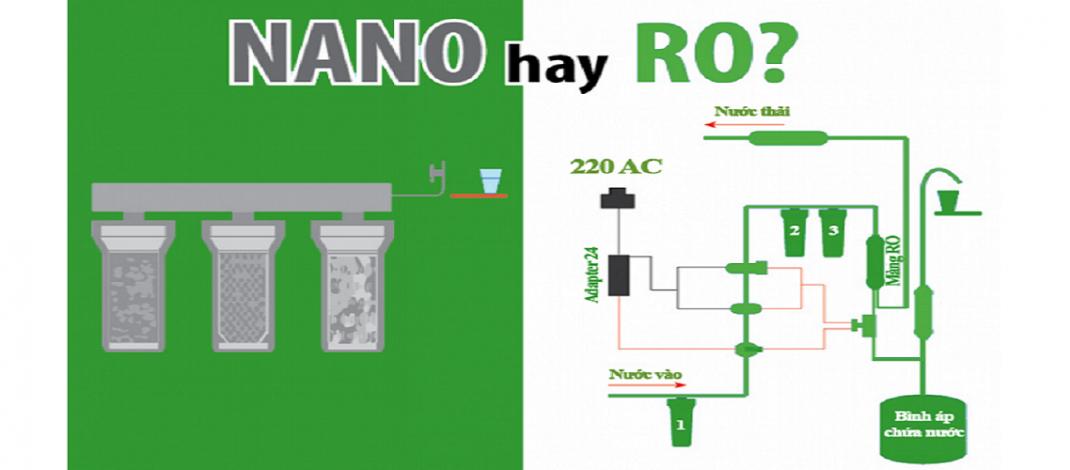 Nên chọn máy lọc nước gia đình loại nào RO hay Nano?
